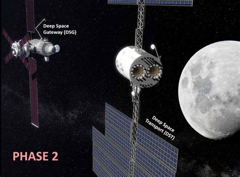 NASA Just Unveiled Plans for its Moon-Orbiting Spaceport